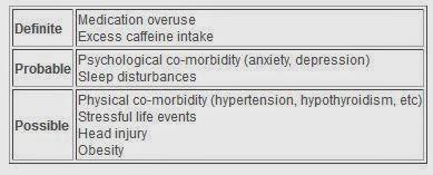Adult Emergency Medicine: Tension Headache