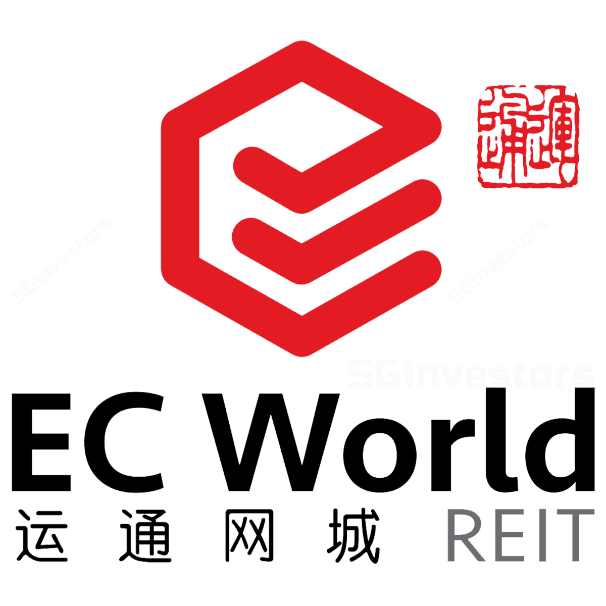 EC WORLD REIT (SGX:BWCU) | SGinvestors.io