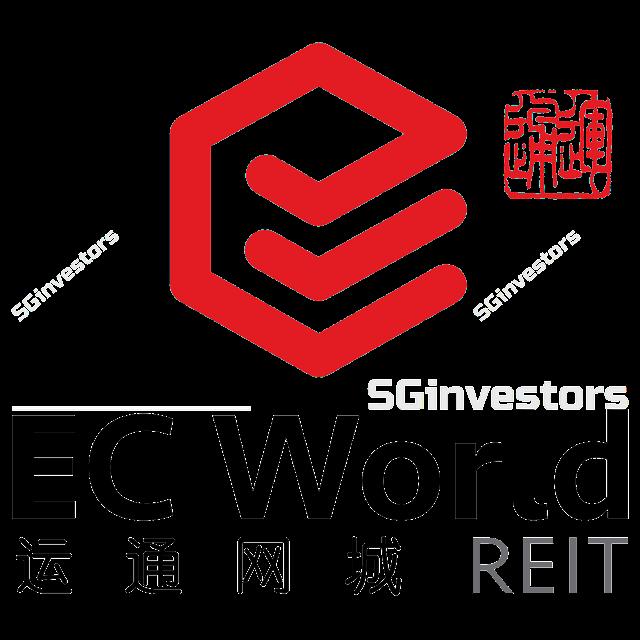 EC WORLD REIT (BWCU.SI)