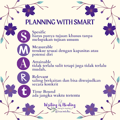 planning-with-smart
