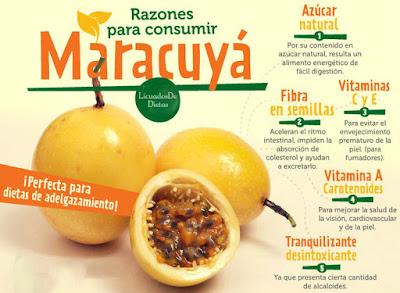 La maracuya es una de las frutas que ayudan y favorecen a la digestión , mejoran tu funcionamiento y ayuda a mejorar tu figura.
