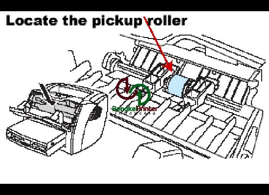 Petunjuk Mengganti pemasangan Roller PickUp Printer HP