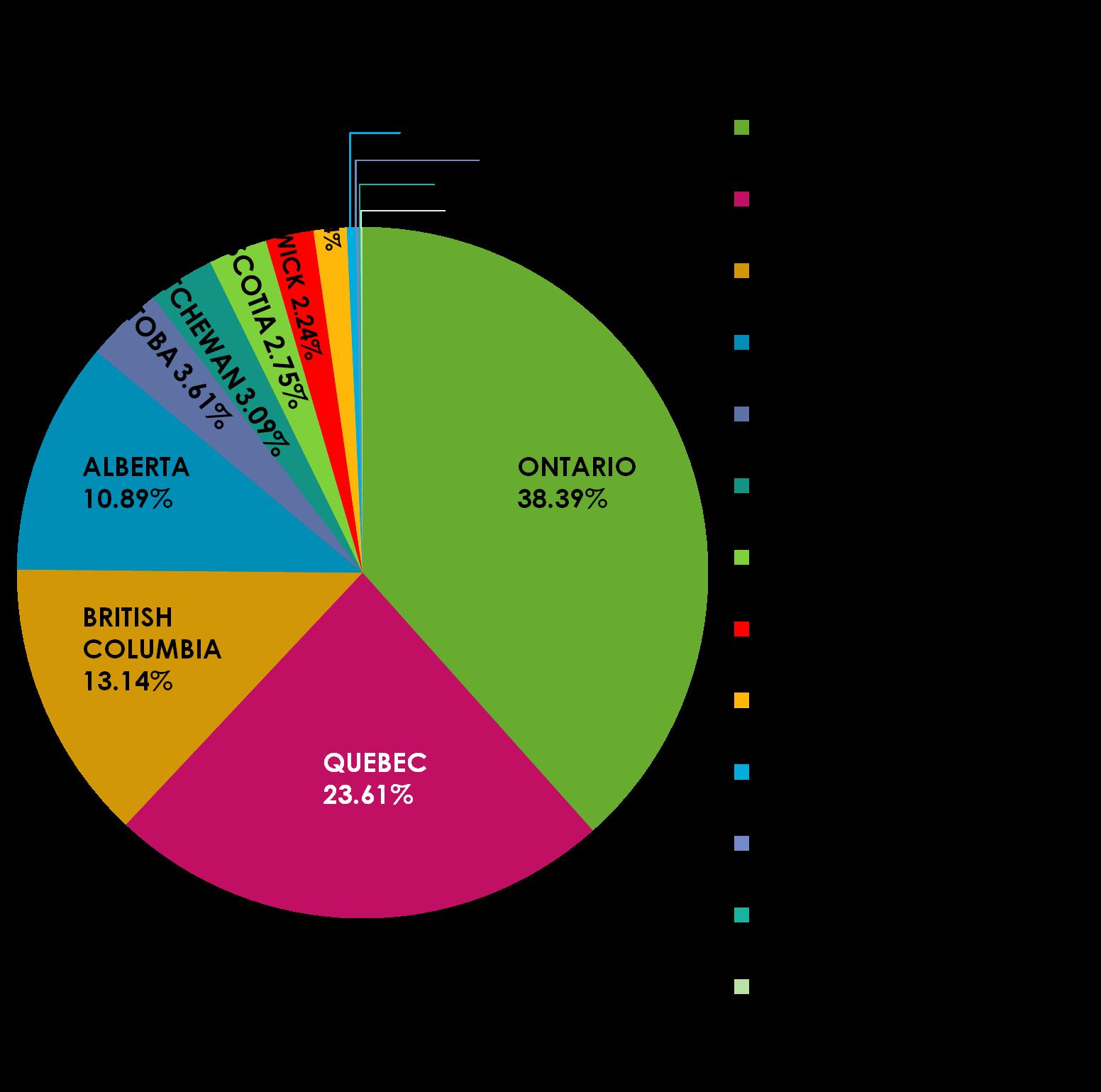 Minority entrepreneurship term paper