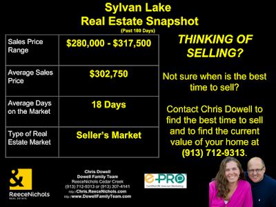Sylvan Lake, Overland Park, Overland Park KS