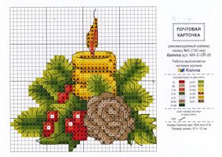 Ultimissimi schemi natalizi per le ritardatarie