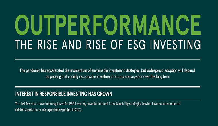 The ESG Megatrend Meets Green Bonds #infographic