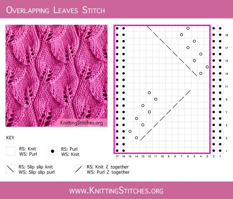 Overlapping Leaf Knitting Stitch Pattern. Knitting Chart. Lace Chart.