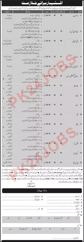 Central Ordinance Depot Jobs 13 Sep 2020