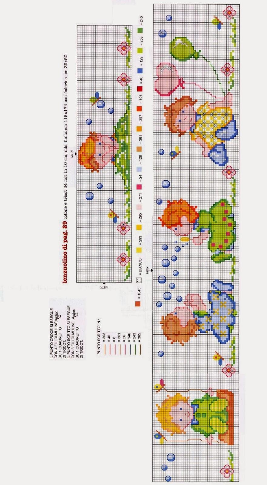 Tanti schemi punto croce per bambini lenzuolini e culle for Immagini punto croce per bambini