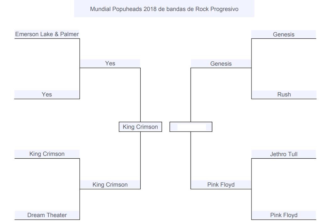 Mundial Popuheads de bandas de Rock Progresivo - Página 2 Semis%2BS%25C3%25A1bado