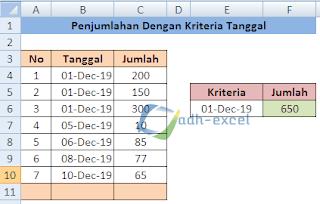 menjumlahkan angka dengan kriteria tanggal dalam excel
