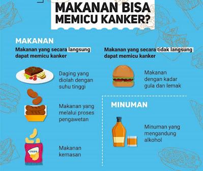 Makanan denggn kadar gula dan lemak yang tinggi