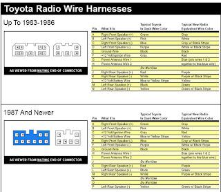 Corolla DIY: Toyota Radio Wire Harnesses Diagram