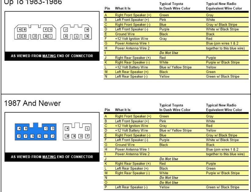 2000 Toyota Camry Stereo Wiring Diagram from 1.bp.blogspot.com