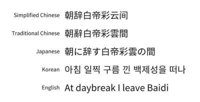 Google Gandeng Adobe, Rilis Font Tradisional Jepang, Tiongkok dan Korea