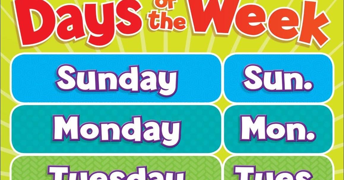 Nome Dos 7 Dias Da Semana Em INGLÊS: Pronúncia Escrita