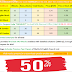 "Flat 50% Off on Qmaths Mocks, Use Coupon Code ""RANKLIST"""