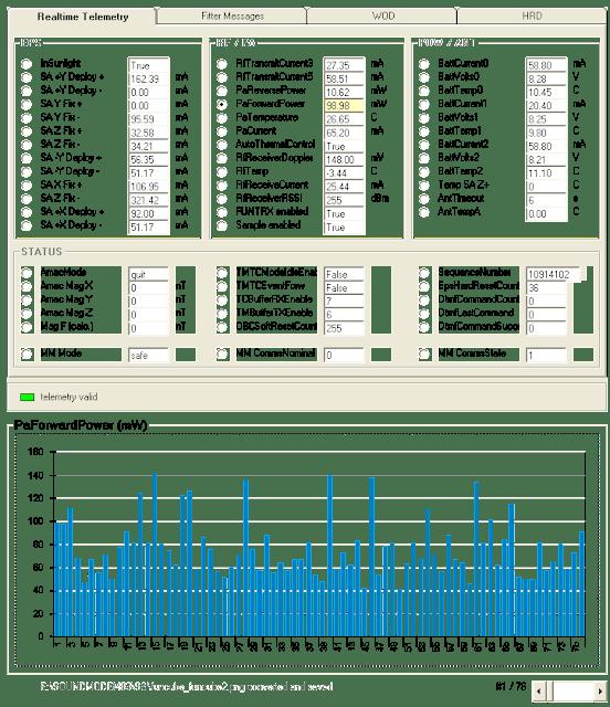 FUNCube-2 Telemetry Power Forward chart