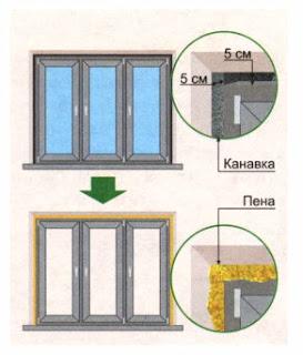 Устранение конденсата на окнах ПВХ Волгоград