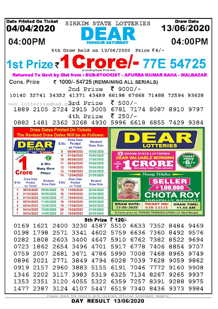 Sikkim State Lottery Sambad 04-04-2020 Today Result 4 PM