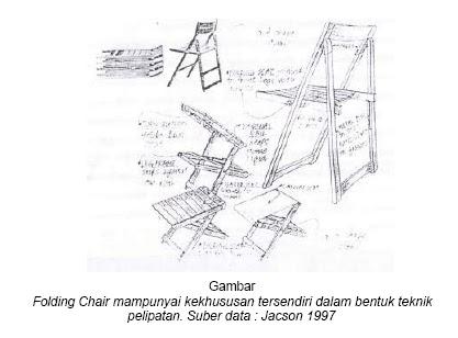 DESIGN PRODUK FURNITURE gorontalogakure