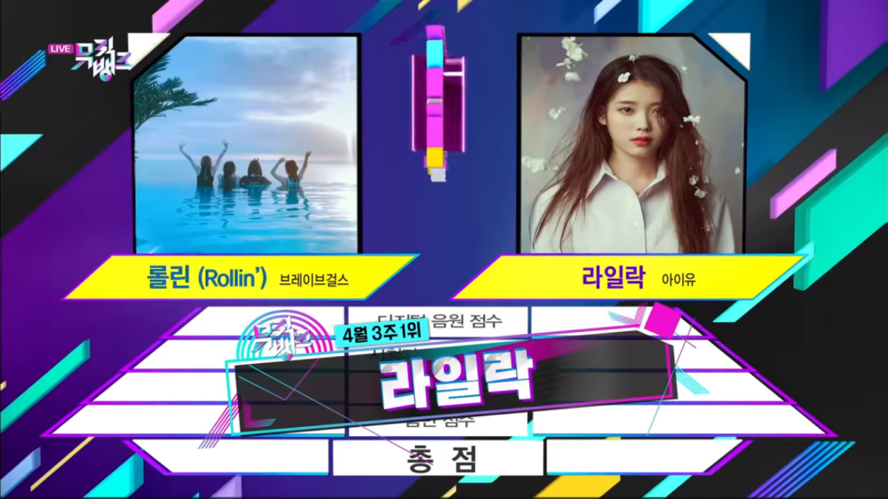 IU's 'LILAC' Wins 5th Trophy on 'KBS Music Bank'