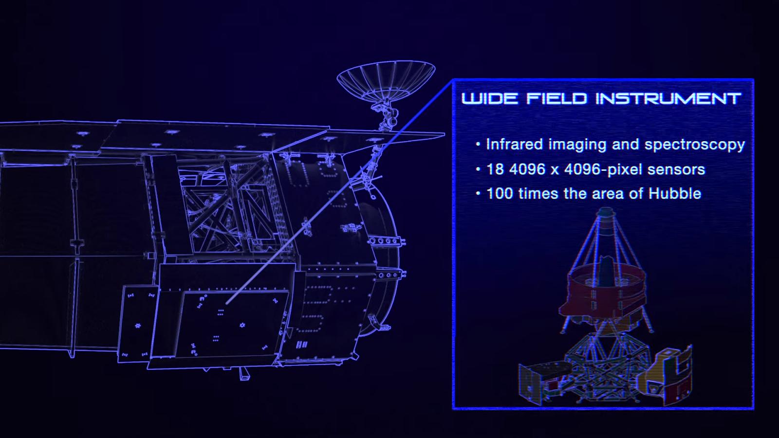 NASA's WFIRST Spacecraft