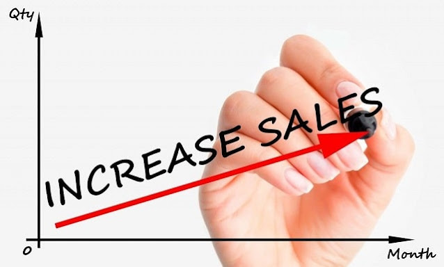 how to optimize sales process conversions sell more clients