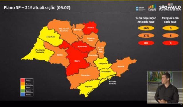 Vale do Ribeira avança para a fase amarela do Plano São Paulo