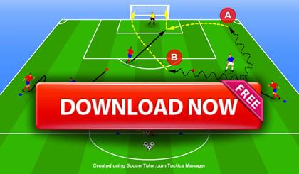 Villarreal Attacking 1v1s and Switching Play