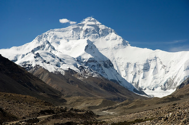 Mount Everest | Things You Should Know