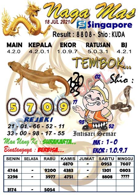 Syair Naga Mas SGP Minggu 18 Juli 2021