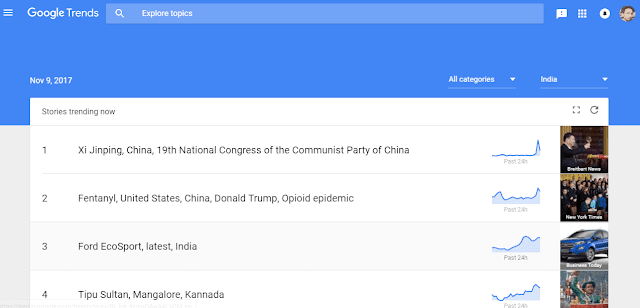 Google Trends trending contents