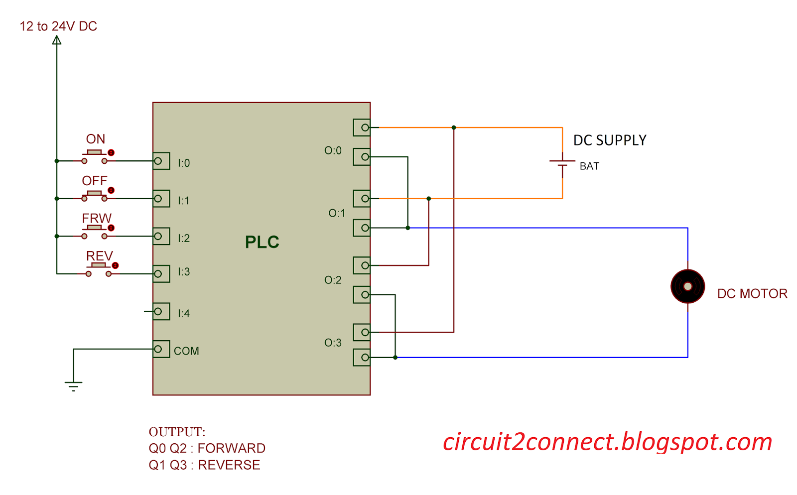 Direction Control Of DC motor Using PLC  Circuit 2 Connect