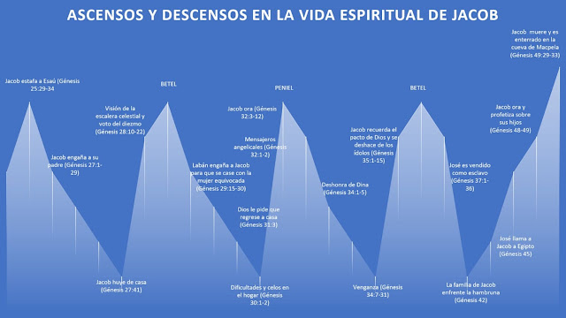 ascenso-descenso