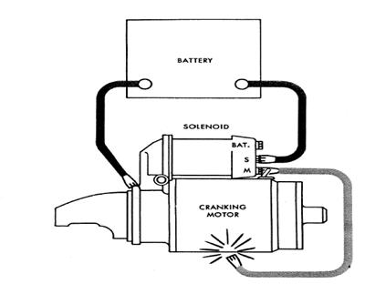 5mt-cranking-motor-pinion-clearance-Circuit-Diagram