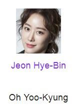 Jeon Hye-Bin pemeran Oh Yoo-Kyung