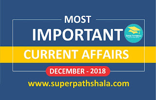 Most Important December 2018 Current Affairs for SSC Railway Banking