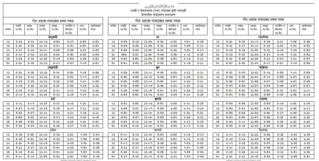 নামায ও রোজার স্থানীয় সময় পুরো বছরের: Ramadan Calender
