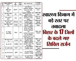 बिहार स्वास्थ्य विभाग में बड़े स्तर पर तबादला, बदले गए 17 जिलों के सिविल सर्जन