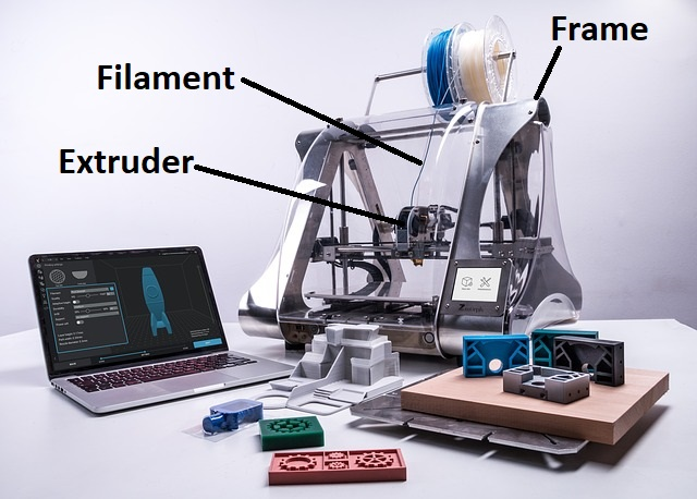 3D Printer Parts