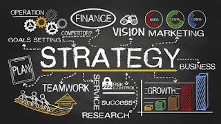 The Five Pillars of Marketing Success