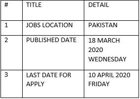 Pak army air defence center Malir Cantt Karachi latest jobs 2020 for 45+ clerks Supervisior, Instructer,Storeman and other more
