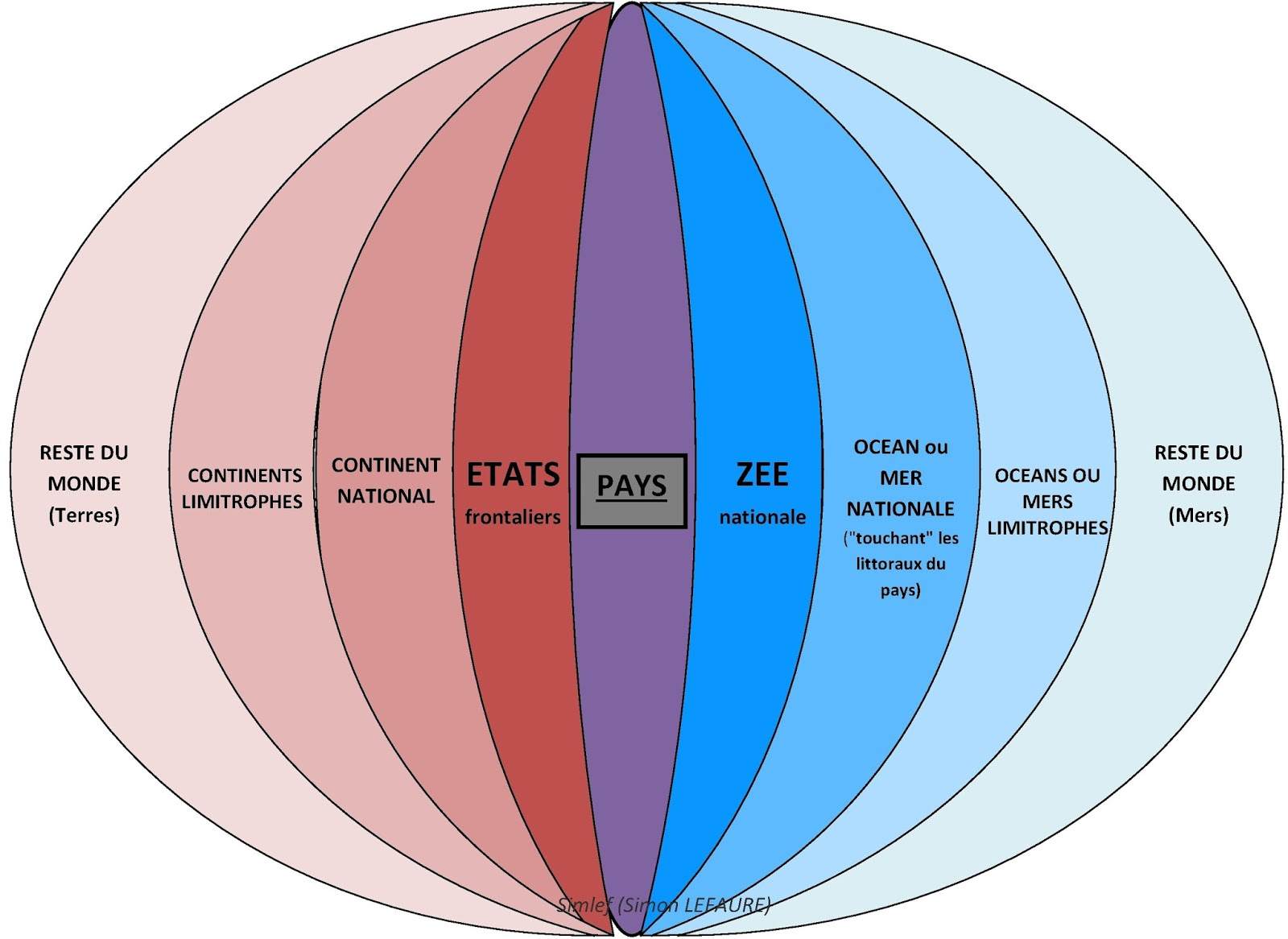 LE SANCTUAIRE AUX IDÉES : Différentes zones d'influence ...