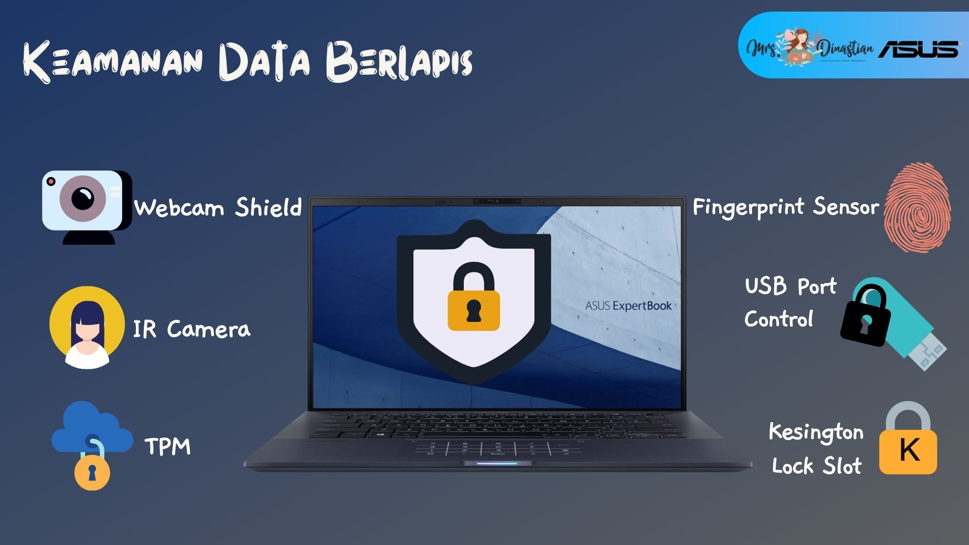 Keamanan Data ASUS