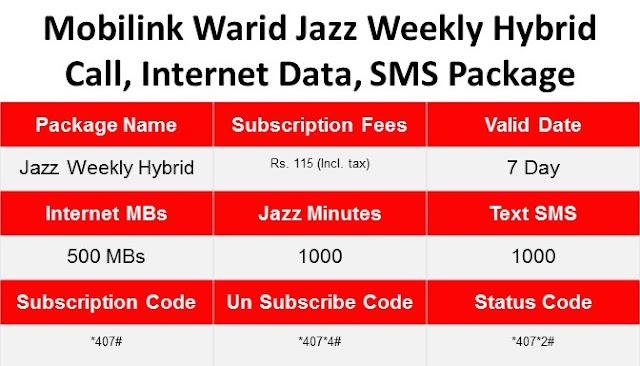 Jazz Weekly Hybrid Package, Warid Jazz Package, Warid Jazz weekly Package, Warid Jazz Call Package, Warid Jazz Weekly Call Package, Warid Jazz SMS Package, Warid Jazz Weekly SMS Package