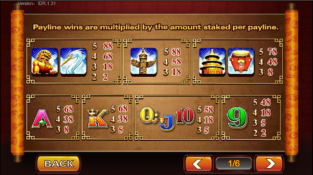 AGEN JUDI SLOT GAMES LUCKY88 DI OKE77.COM