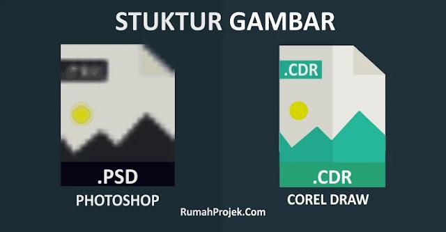 Perbedaan Corel Draw Dan Adobe Photoshop