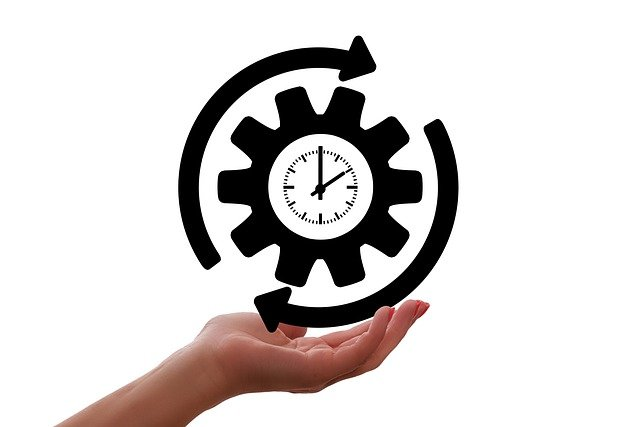 Basics in Time Management Questions