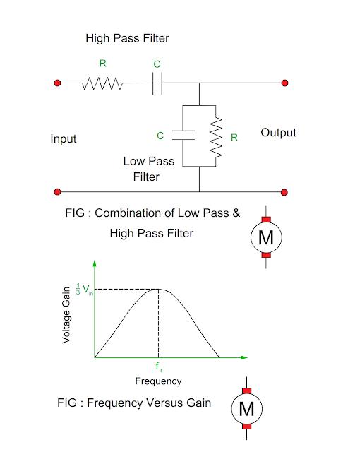 frequency-response-of-wien-bridge-oscillator
